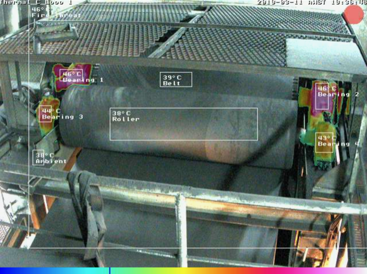 Thermal Overlay